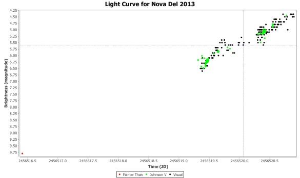 NovaDel2013Aug16PlusPrediscoveryFT