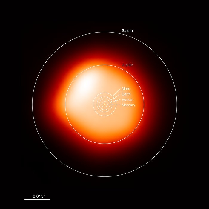 betelgeuse-size-comparison-with-the-solar-system